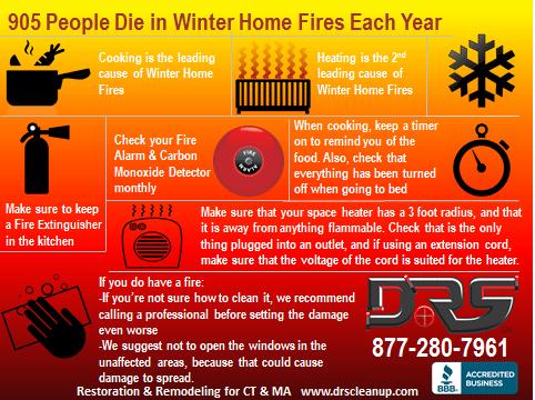 Fire Infogram