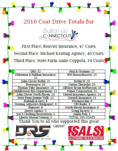 2016-coat-drive-totals