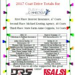 2016 Coat Drive Totals for Button Up Connecticut